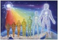 steps of ascension